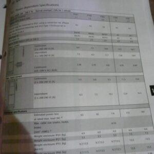 1.5kw Danfoss VSD